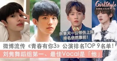 微博流传《青春有你3》公演排名TOP 9名单!刘隽舞蹈组第一、Vocal最佳是「他」